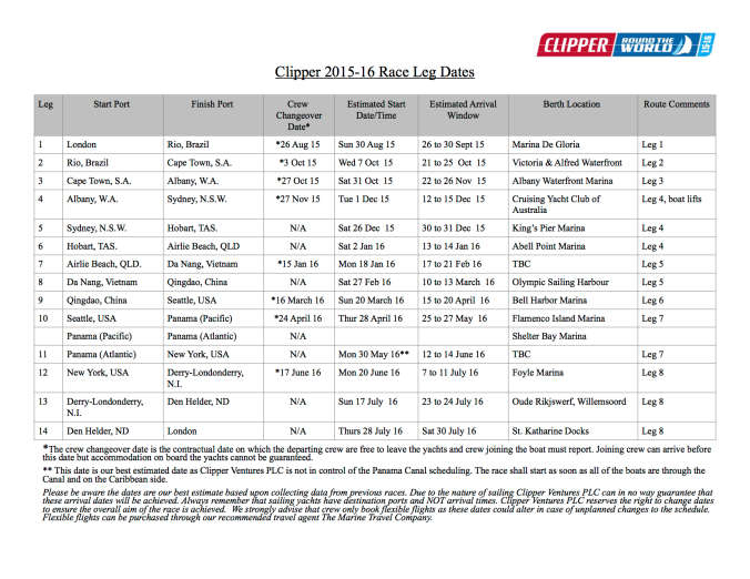 ClipperRace dates 2015-16